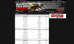 Online sportsbook Betonline
